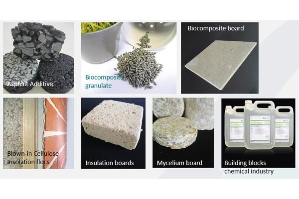 cirtecbeeld2mogelijkhedenvoorgebruikvanteruggewonnencellulose.jpg