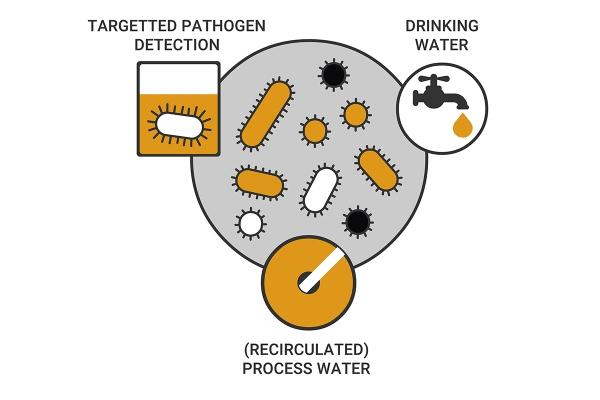 beeld4kytosspecifiekaanbodvoordewaterindustrie.jpg